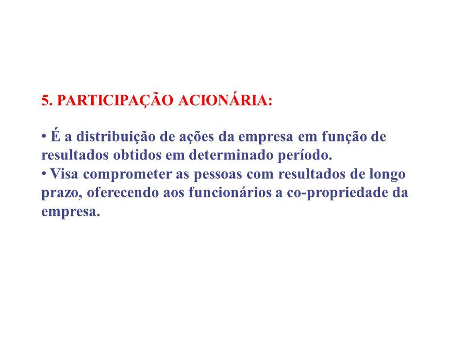 5. PARTICIPAÇÃO ACIONÁRIA: