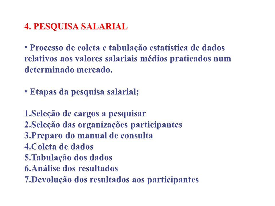 Etapas da pesquisa salarial; Seleção de cargos a pesquisar