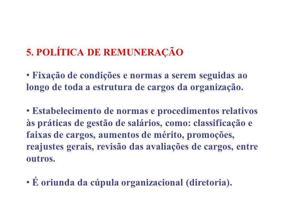 5. POLÍTICA DE REMUNERAÇÃO