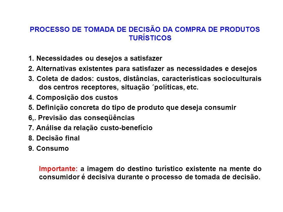 PROCESSO DE TOMADA DE DECISÃO DA COMPRA DE PRODUTOS TURÍSTICOS