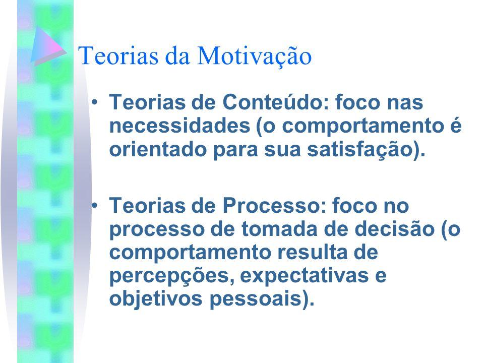 Teorias da Motivação Teorias de Conteúdo: foco nas necessidades (o comportamento é orientado para sua satisfação).