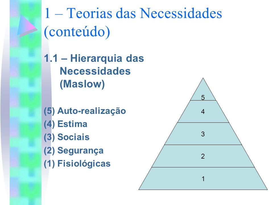 1 – Teorias das Necessidades (conteúdo)