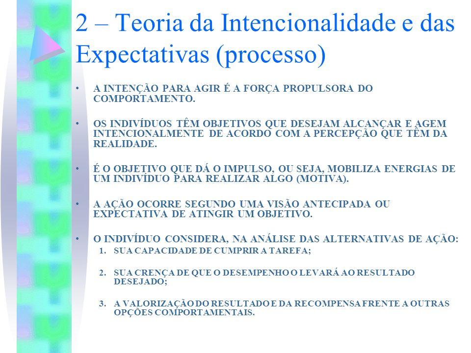 2 – Teoria da Intencionalidade e das Expectativas (processo)