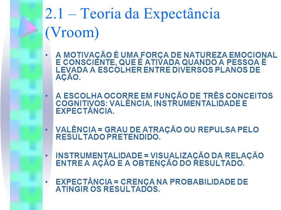 2.1 – Teoria da Expectância (Vroom)