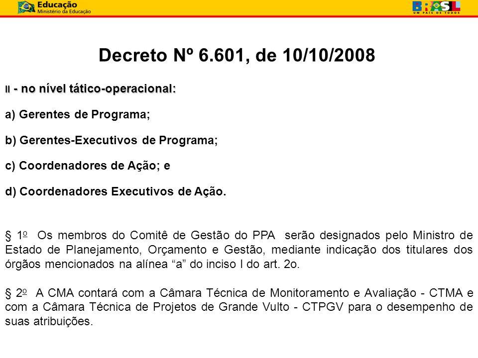 Decreto Nº 6.601, de 10/10/2008 a) Gerentes de Programa;