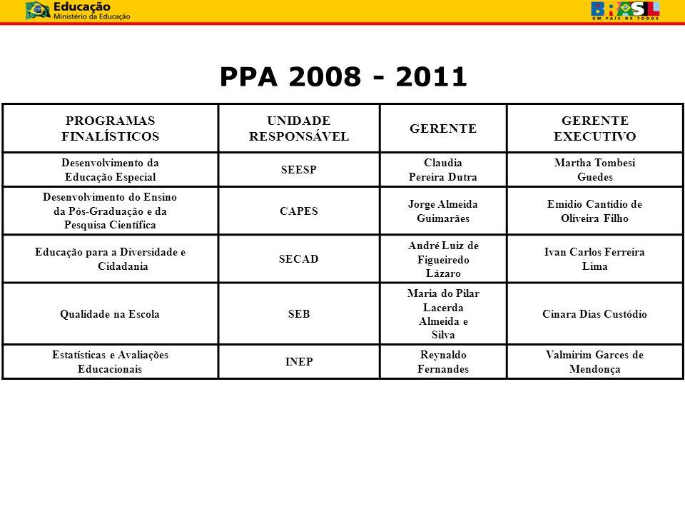 PPA 2008 - 2011 PROGRAMAS FINALÍSTICOS UNIDADE RESPONSÁVEL GERENTE
