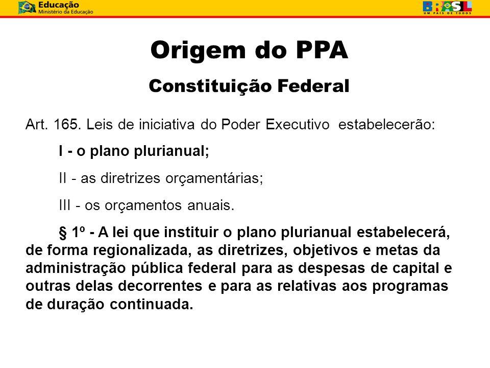 Origem do PPA Constituição Federal