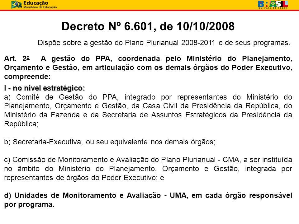 Decreto Nº 6.601, de 10/10/2008 Dispõe sobre a gestão do Plano Plurianual 2008-2011 e de seus programas.
