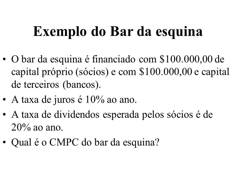 Exemplo do Bar da esquina