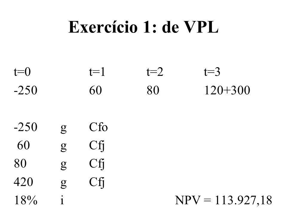 Exercício 1: de VPL t=0 t=1 t=2 t=3 -250 60 80 120+300 -250 g Cfo