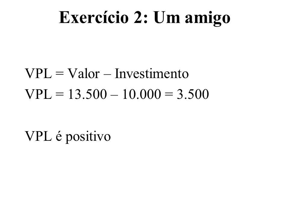 Exercício 2: Um amigo VPL = Valor – Investimento