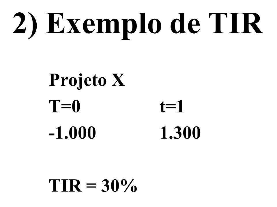 2) Exemplo de TIR Projeto X T=0 t=1 -1.000 1.300 TIR = 30%