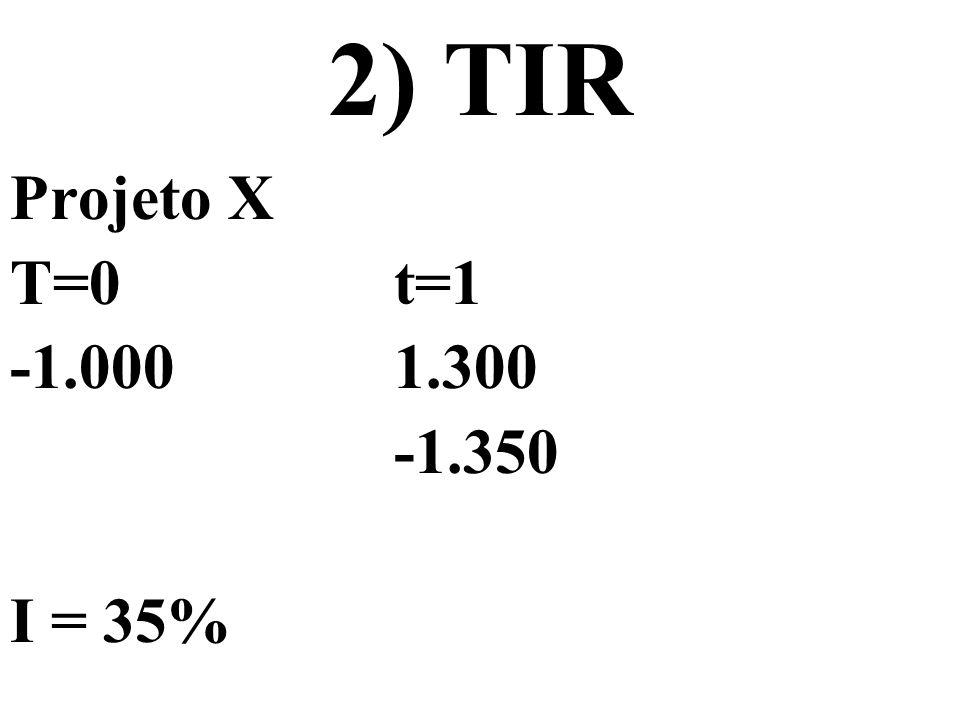 2) TIR Projeto X T=0 t=1 -1.000 1.300 -1.350 I = 35%