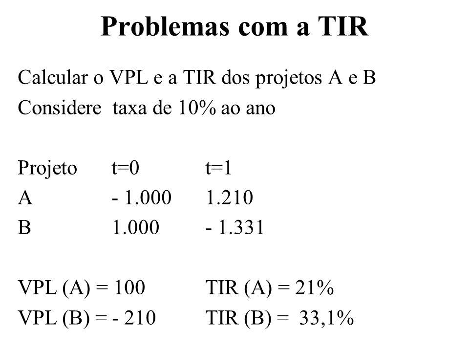 Problemas com a TIR Calcular o VPL e a TIR dos projetos A e B