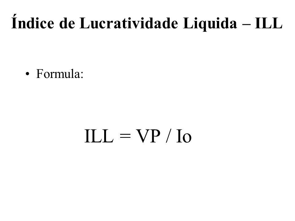 Índice de Lucratividade Liquida – ILL