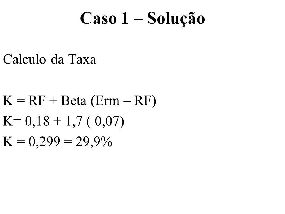 Caso 1 – Solução Calculo da Taxa K = RF + Beta (Erm – RF)