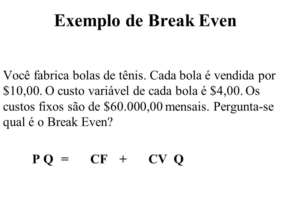 Exemplo de Break Even
