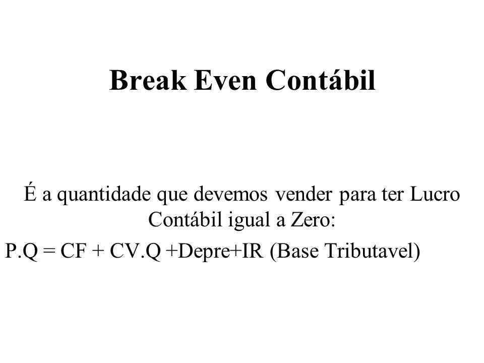Break Even ContábilÉ a quantidade que devemos vender para ter Lucro Contábil igual a Zero: P.Q = CF + CV.Q +Depre+IR (Base Tributavel)