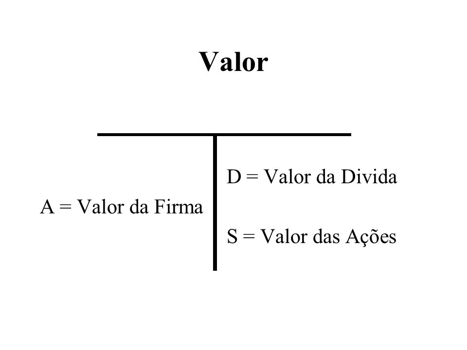 Valor D = Valor da Divida A = Valor da Firma S = Valor das Ações