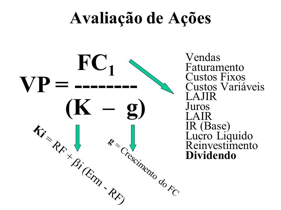 FC1 VP = -------- (K – g) Avaliação de Ações Vendas Faturamento