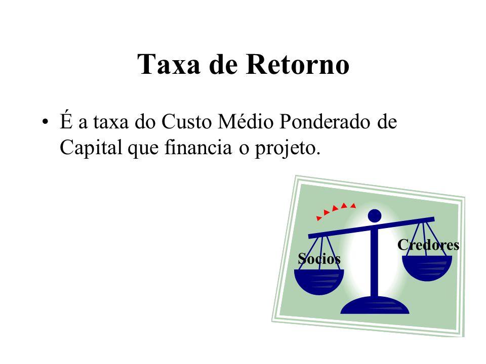Taxa de RetornoÉ a taxa do Custo Médio Ponderado de Capital que financia o projeto.