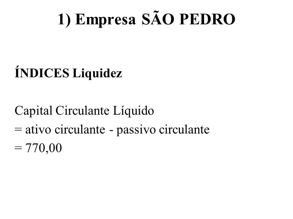 1) Empresa SÃO PEDRO ÍNDICES Liquidez Capital Circulante Líquido