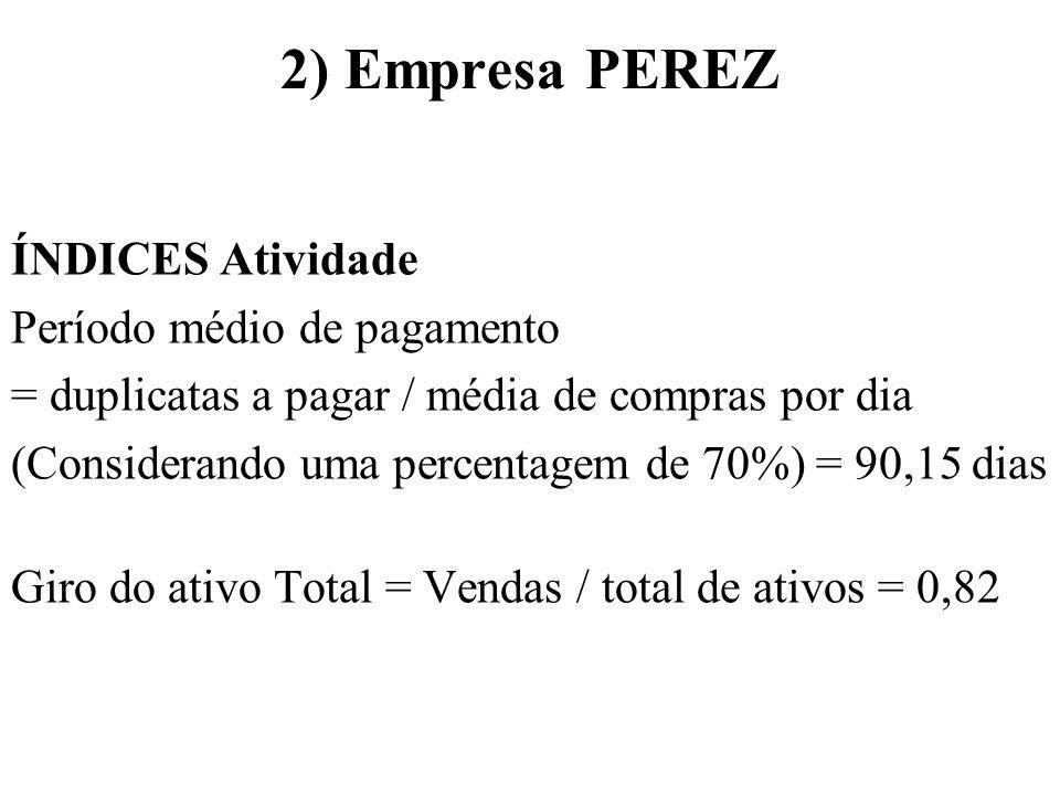 2) Empresa PEREZ ÍNDICES Atividade Período médio de pagamento