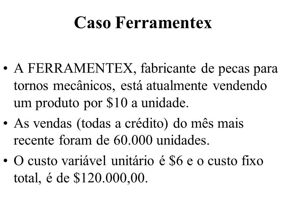 Caso Ferramentex A FERRAMENTEX, fabricante de pecas para tornos mecânicos, está atualmente vendendo um produto por $10 a unidade.