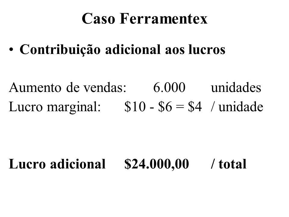 Caso Ferramentex Contribuição adicional aos lucros