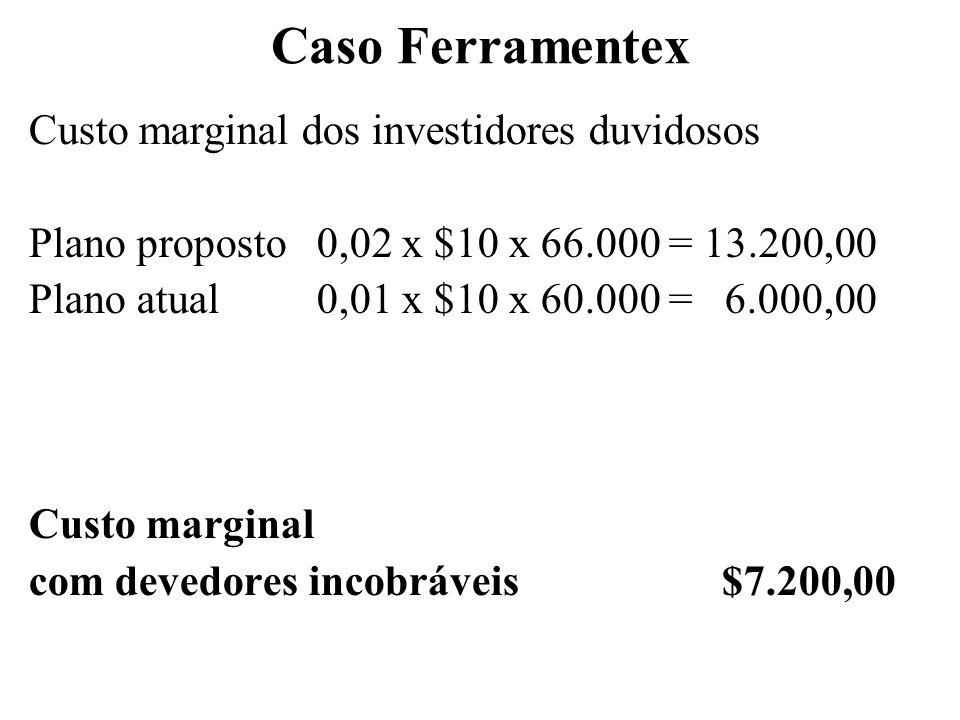Caso Ferramentex Custo marginal dos investidores duvidosos