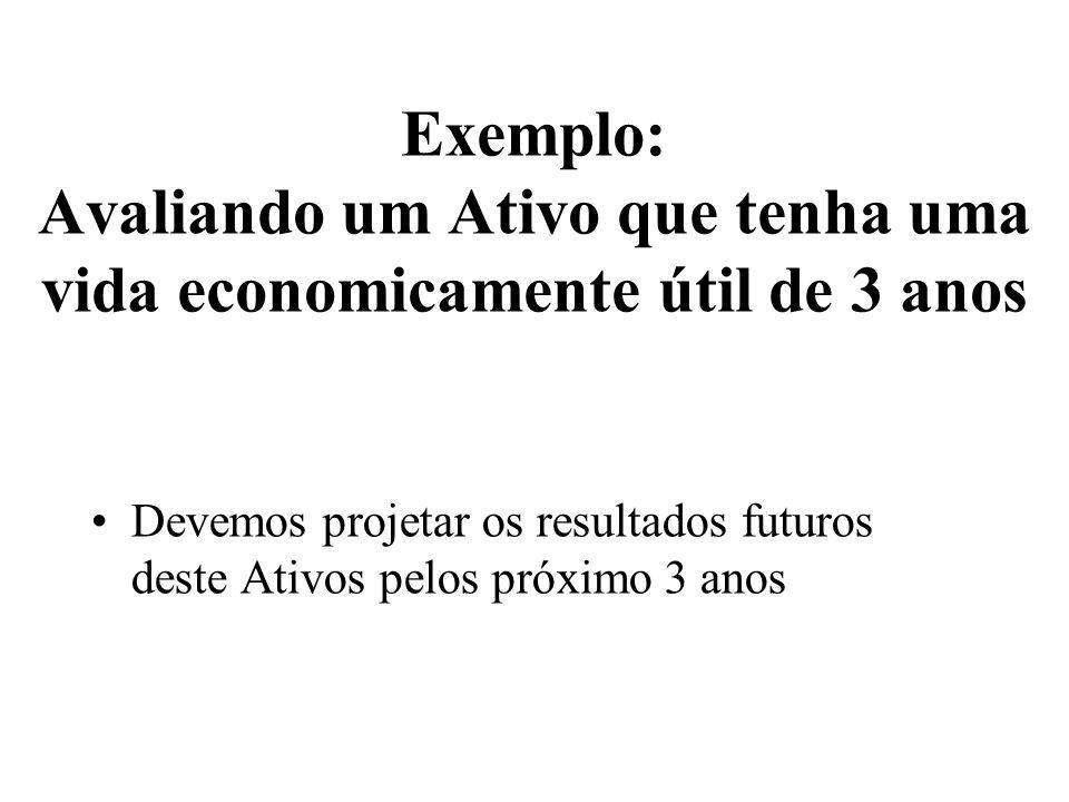 Exemplo: Avaliando um Ativo que tenha uma vida economicamente útil de 3 anos
