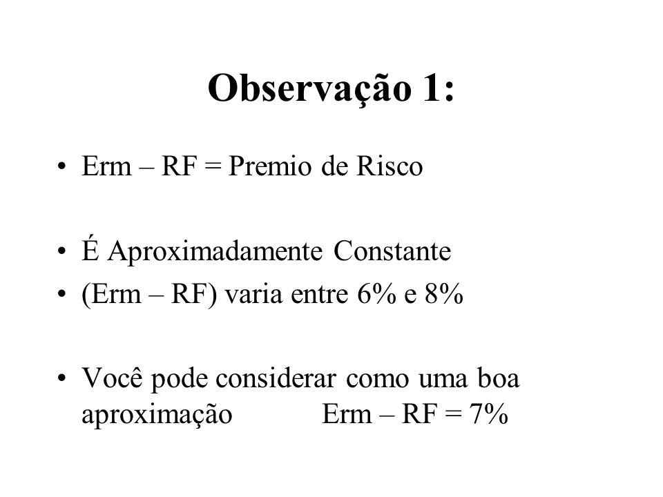 Observação 1: Erm – RF = Premio de Risco É Aproximadamente Constante