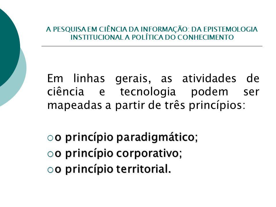 o princípio paradigmático; o princípio corporativo;
