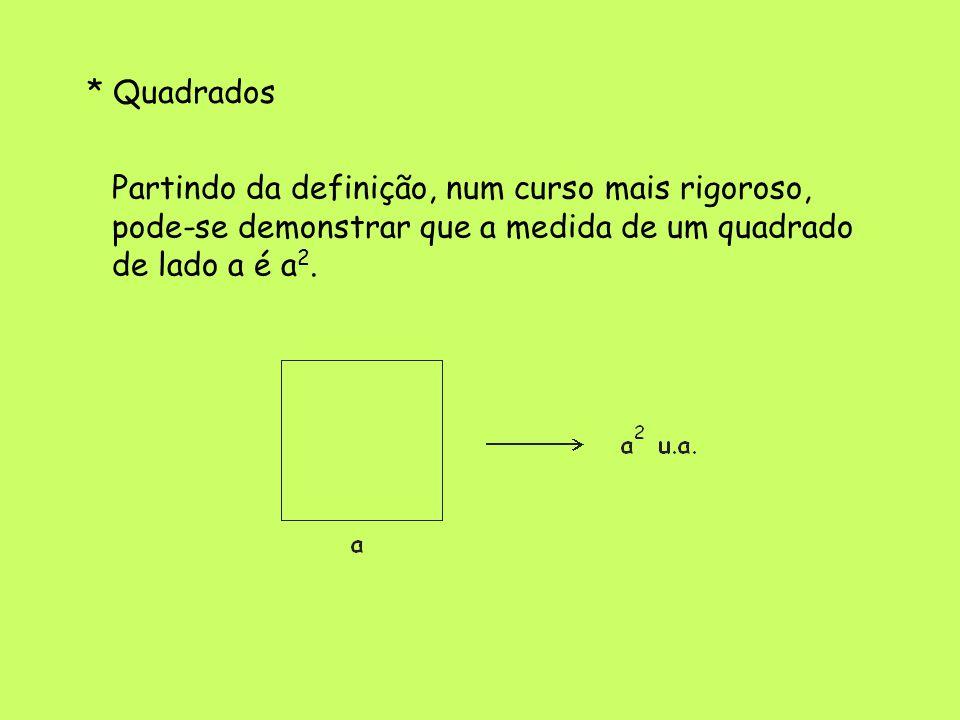 * Quadrados Partindo da definição, num curso mais rigoroso, pode-se demonstrar que a medida de um quadrado de lado a é a2.