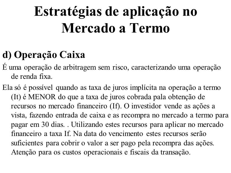 Estratégias de aplicação no Mercado a Termo