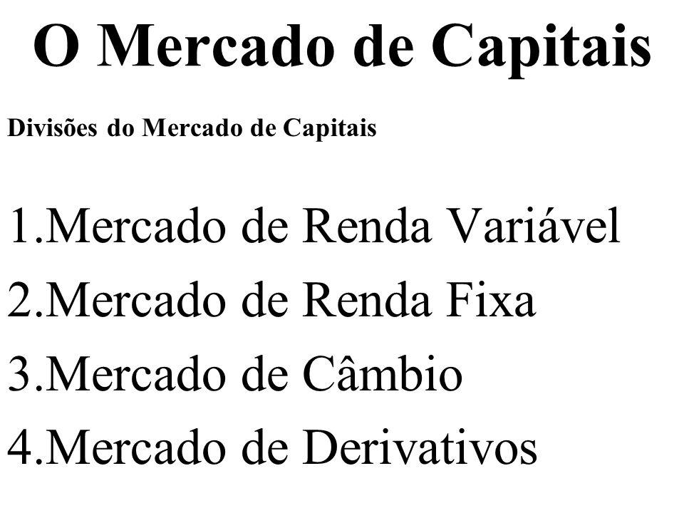 O Mercado de Capitais Mercado de Renda Variável Mercado de Renda Fixa