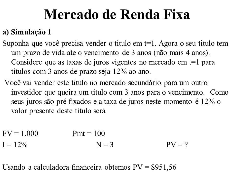 Mercado de Renda Fixa a) Simulação 1