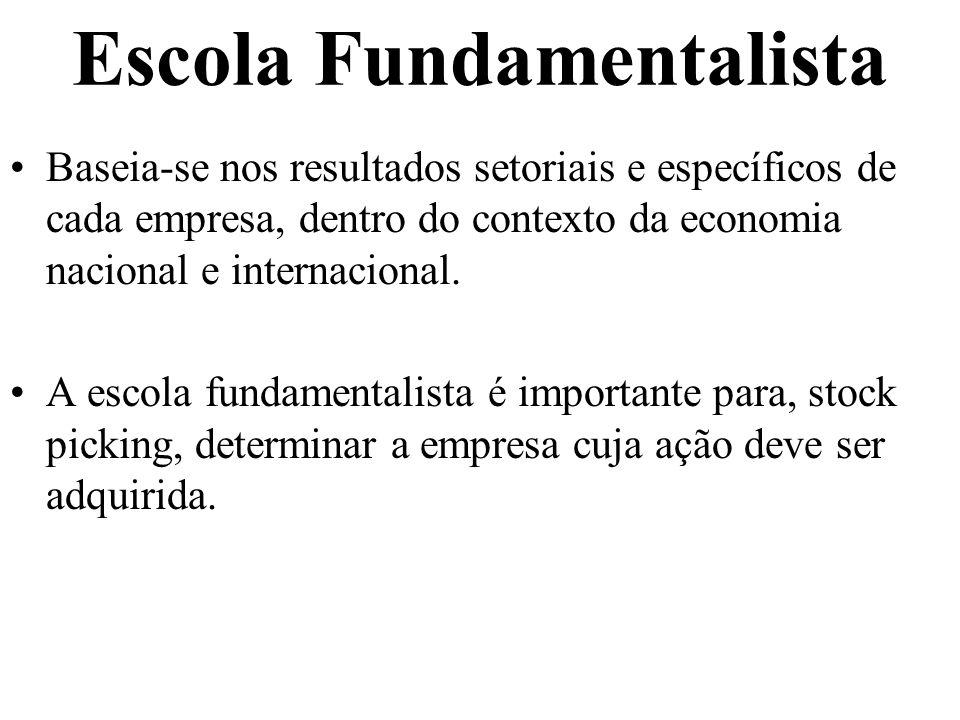 Escola Fundamentalista
