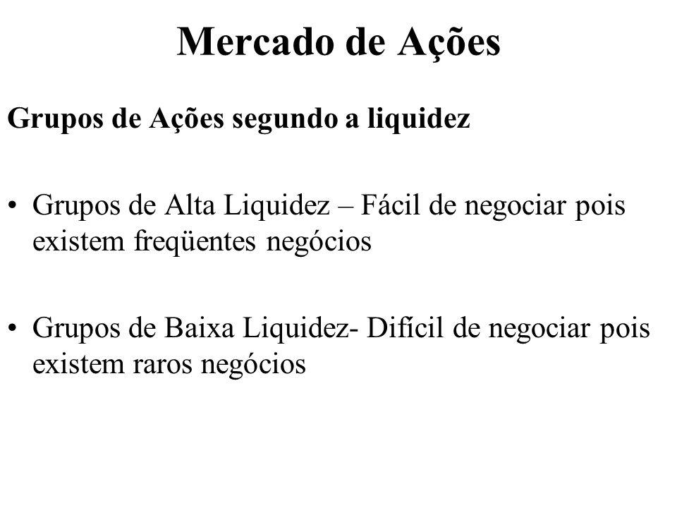 Mercado de Ações Grupos de Ações segundo a liquidez