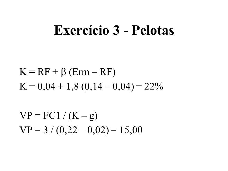 Exercício 3 - Pelotas K = RF +  (Erm – RF)