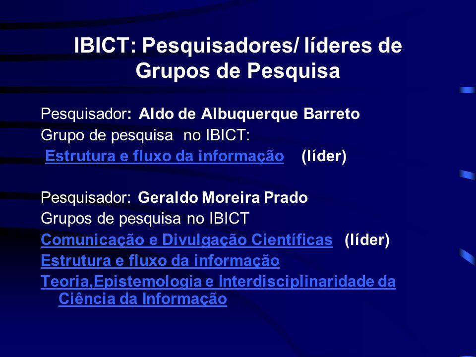 IBICT: Pesquisadores/ líderes de Grupos de Pesquisa