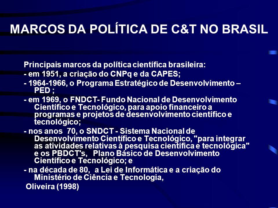 MARCOS DA POLÍTICA DE C&T NO BRASIL