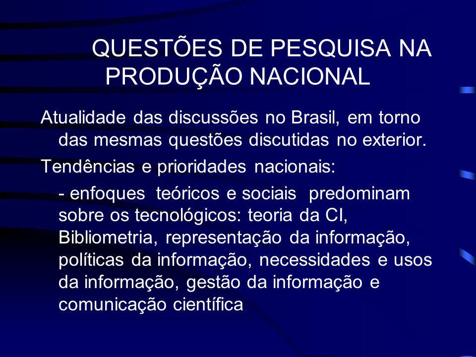 QUESTÕES DE PESQUISA NA PRODUÇÃO NACIONAL