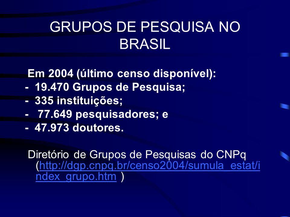GRUPOS DE PESQUISA NO BRASIL