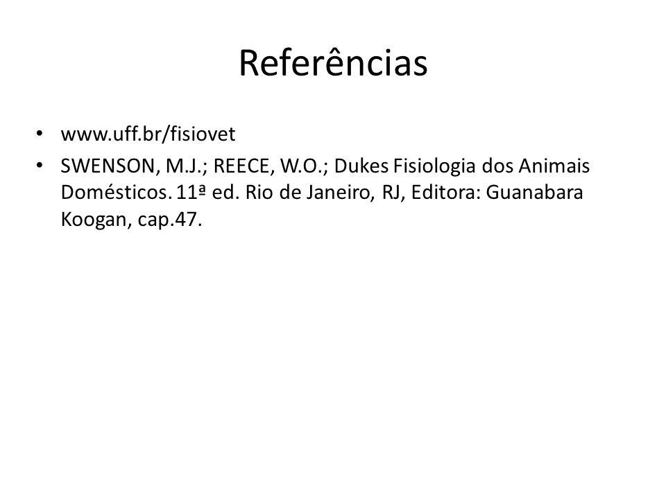 Referências www.uff.br/fisiovet