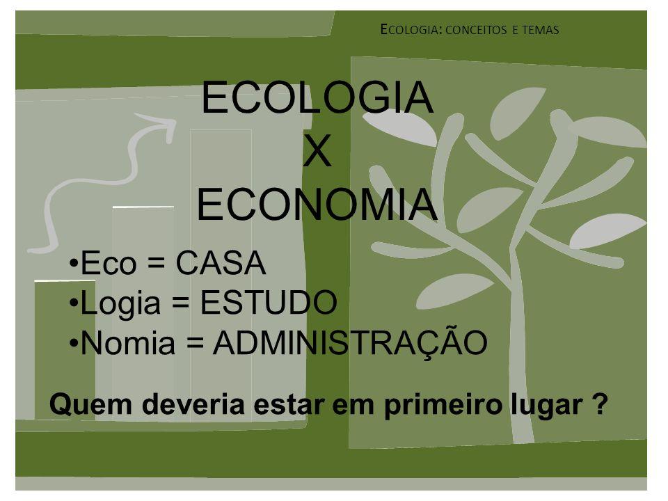 ECOLOGIA X ECONOMIA Eco = CASA Logia = ESTUDO Nomia = ADMINISTRAÇÃO