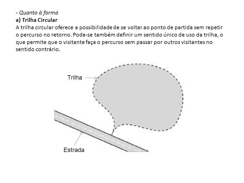 - Quanto à forma a) Trilha Circular. A trilha circular oferece a possibilidade de se voltar ao ponto de partida sem repetir.