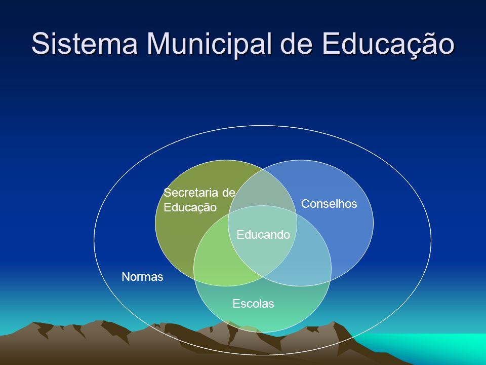 Sistema Municipal de Educação