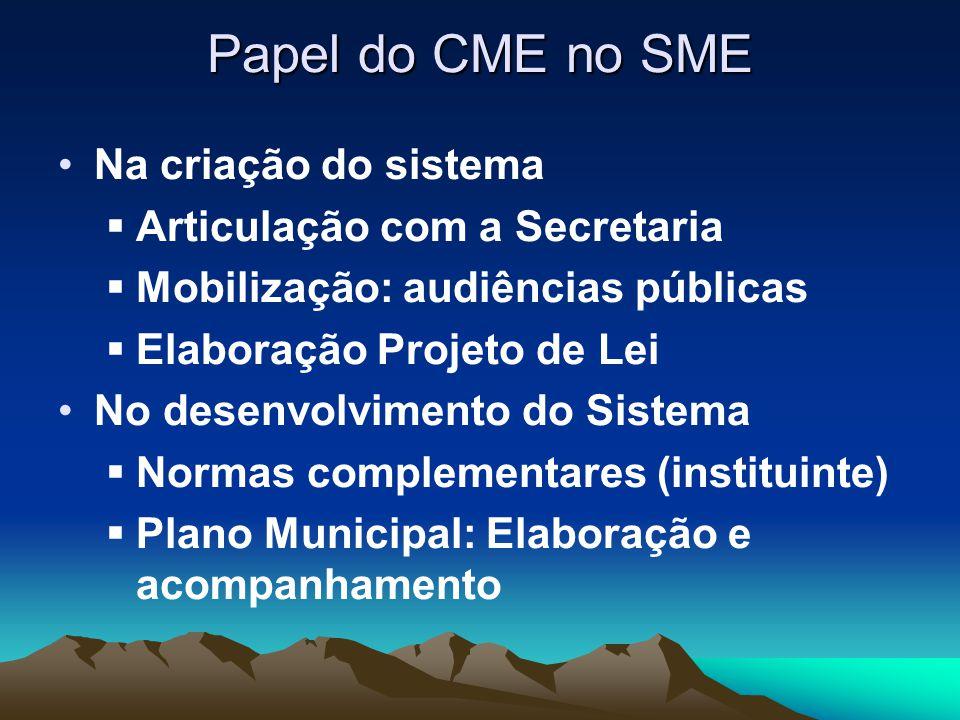 Papel do CME no SME Na criação do sistema Articulação com a Secretaria