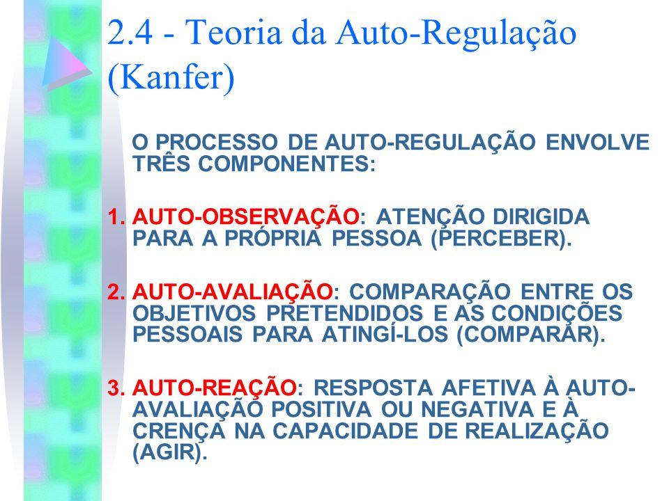 2.4 - Teoria da Auto-Regulação (Kanfer)